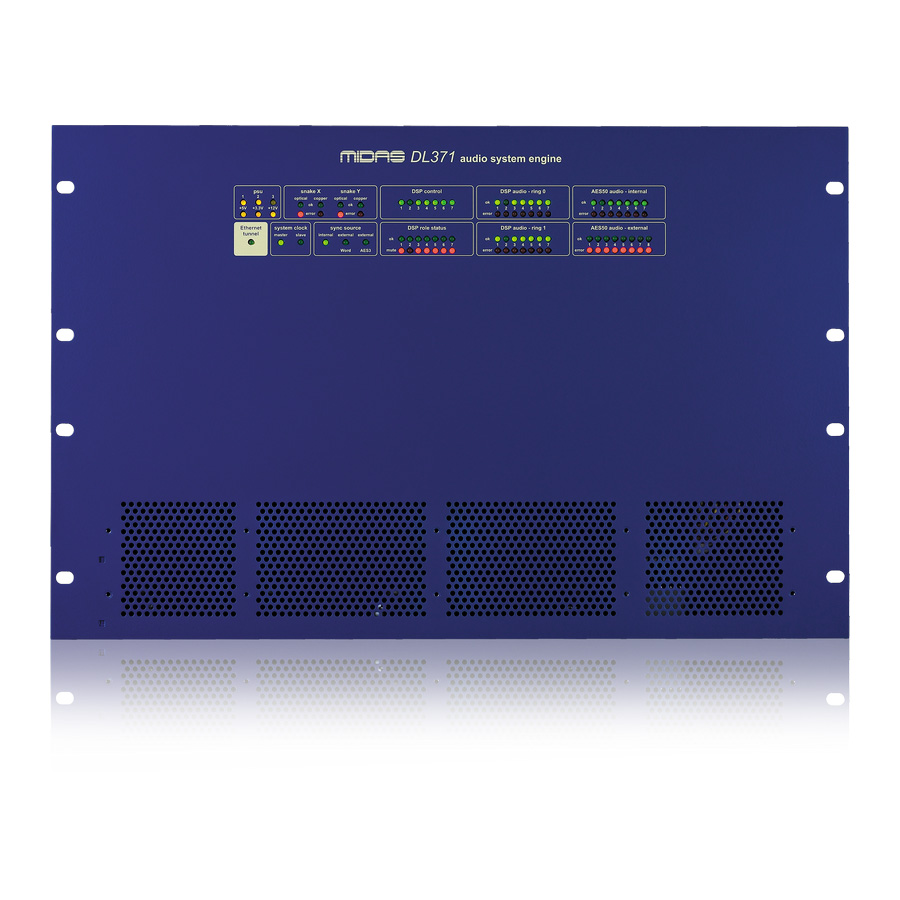 MIDAS DL371PRO6 DSP ROUTERS FOR PRO6